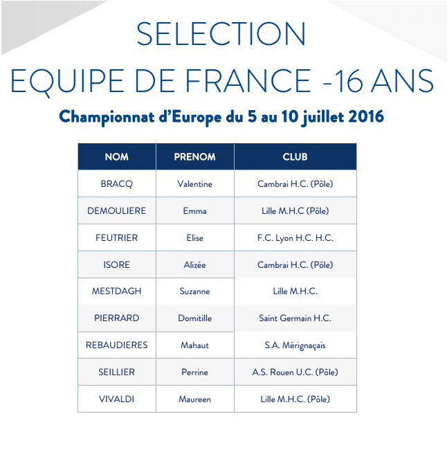 selection-edf-u16f