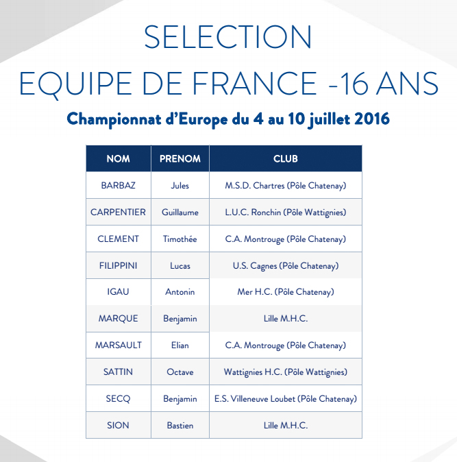 selection-edf-u16g